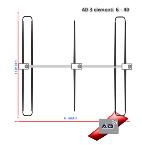 antenna-dinamica-3-elemnti--6---40-ita